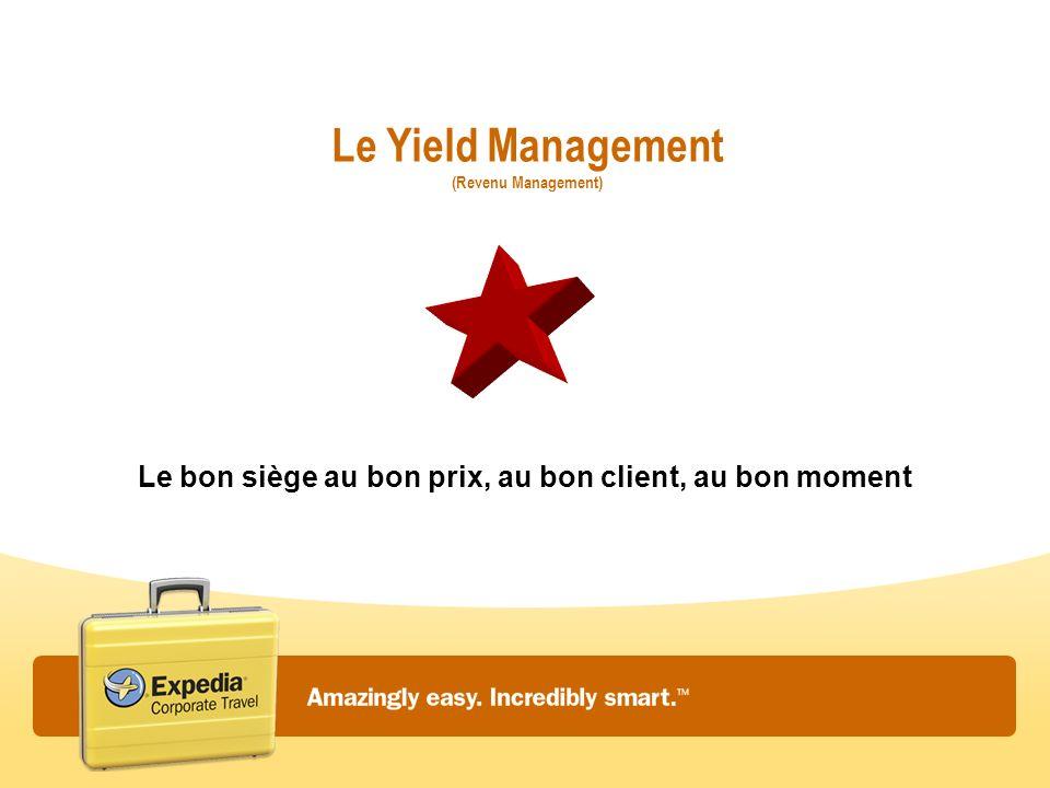 Le Yield Management (Revenu Management)
