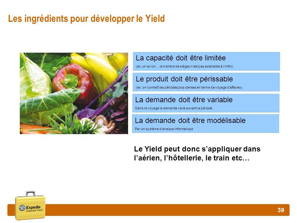 Les ingrédients pour développer le Yield