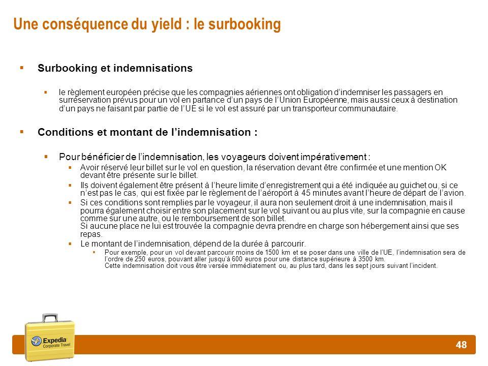 Une conséquence du yield : le surbooking