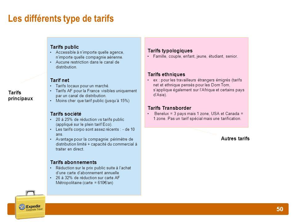 Les différents type de tarifs
