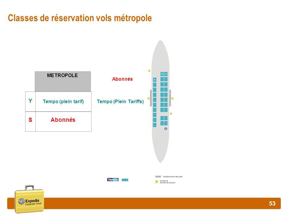 Classes de réservation vols métropole