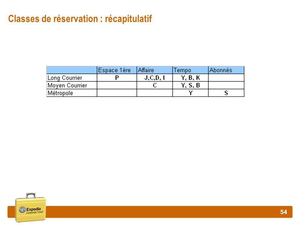 Classes de réservation : récapitulatif