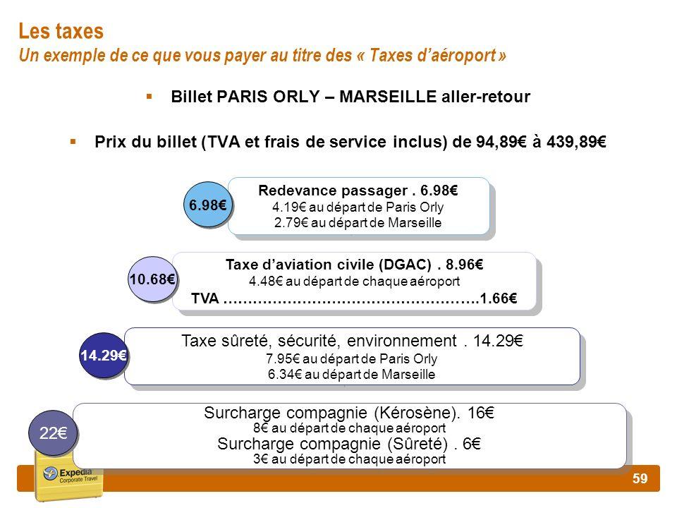 Les taxes Un exemple de ce que vous payer au titre des « Taxes d'aéroport »