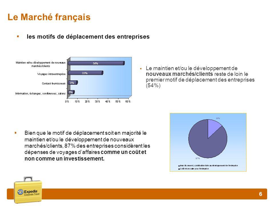 Le Marché français les motifs de déplacement des entreprises