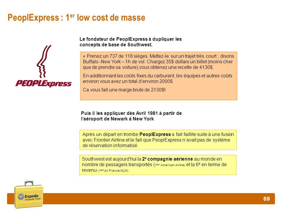 PeoplExpress : 1er low cost de masse
