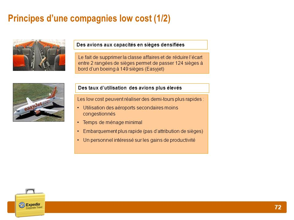 Principes d'une compagnies low cost (1/2)