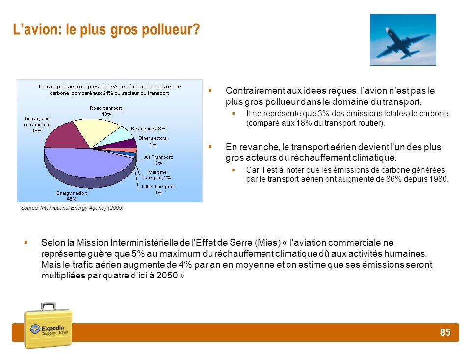 L'avion: le plus gros pollueur