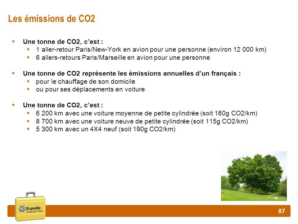 Les émissions de CO2 Une tonne de CO2, c'est :