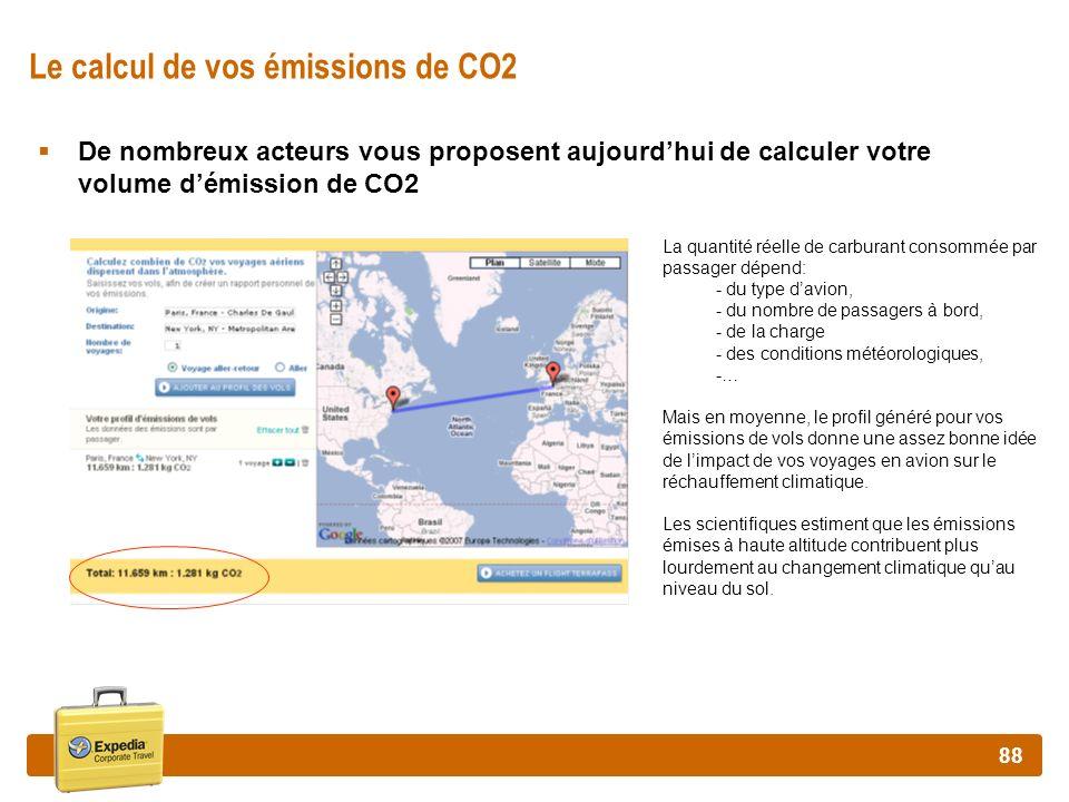 Le calcul de vos émissions de CO2