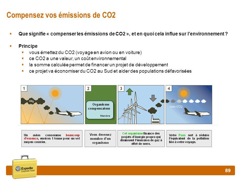 Compensez vos émissions de CO2