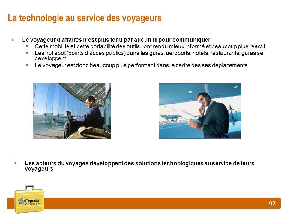 La technologie au service des voyageurs