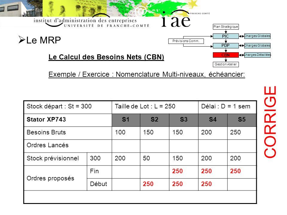 CORRIGE Le MRP Le Calcul des Besoins Nets (CBN)