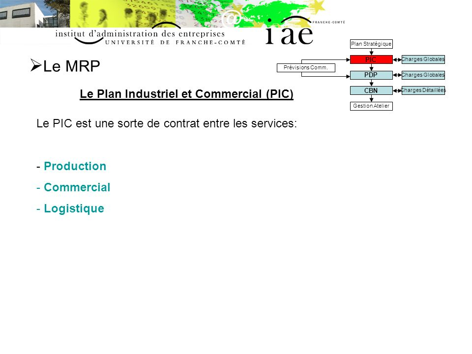 Le MRP Le Plan Industriel et Commercial (PIC)