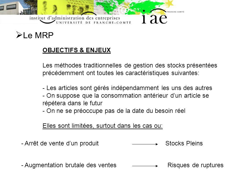 Le MRP OBJECTIFS & ENJEUX