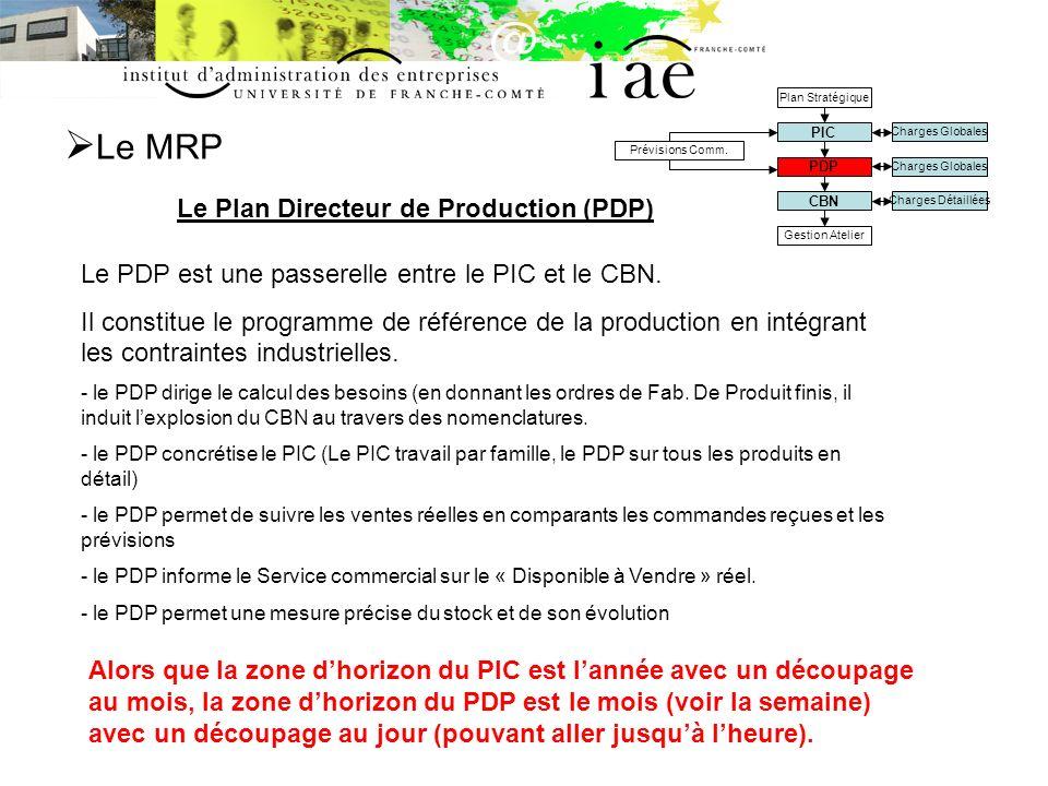 Le MRP Le Plan Directeur de Production (PDP)
