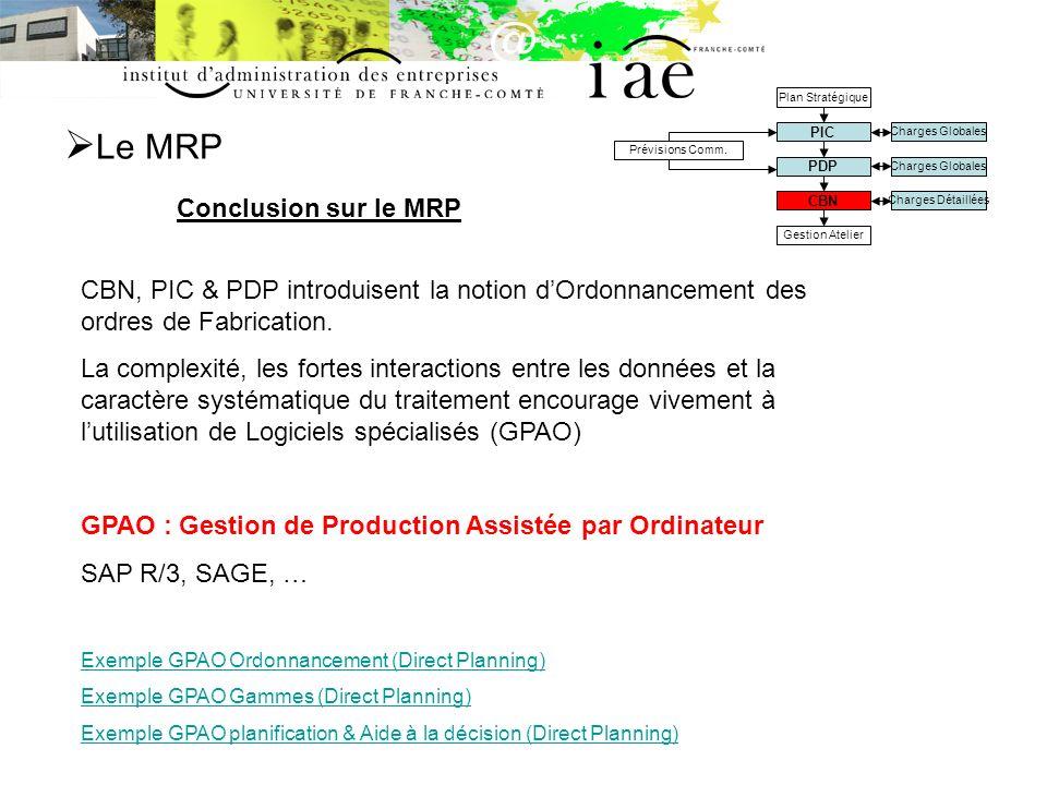 Le MRP Conclusion sur le MRP