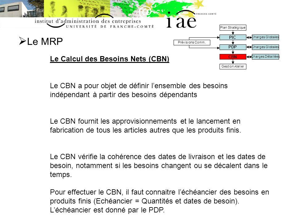 Le MRP Le Calcul des Besoins Nets (CBN)