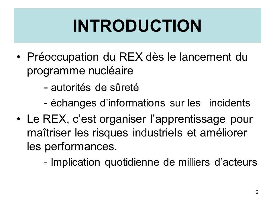 INTRODUCTION Préoccupation du REX dès le lancement du programme nucléaire. - autorités de sûreté. - échanges d'informations sur les incidents.