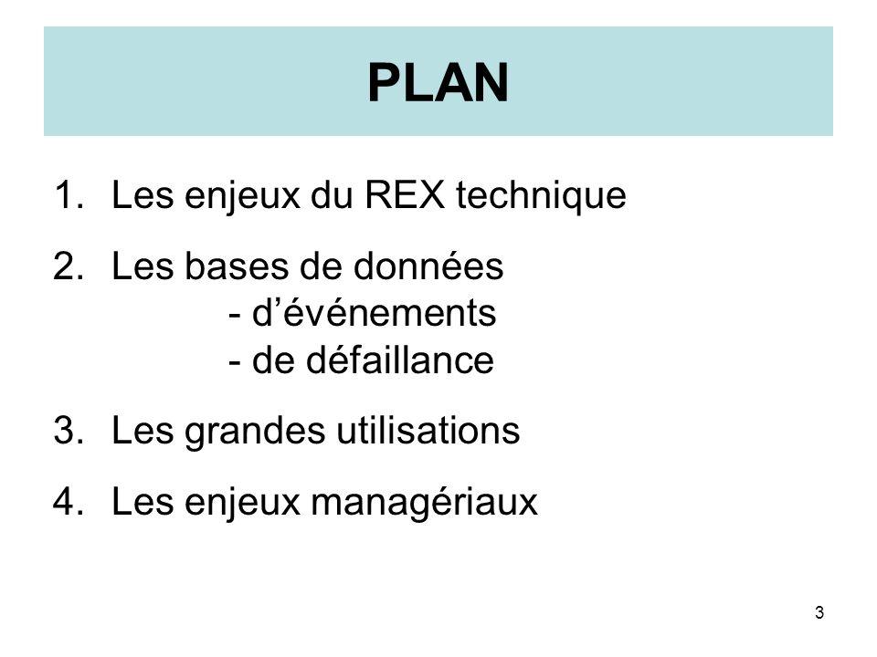 PLAN Les enjeux du REX technique Les bases de données - d'événements