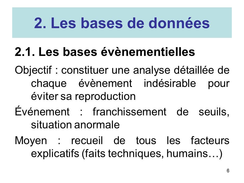 2. Les bases de données 2.1. Les bases évènementielles
