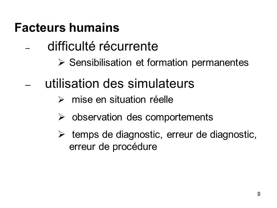 utilisation des simulateurs