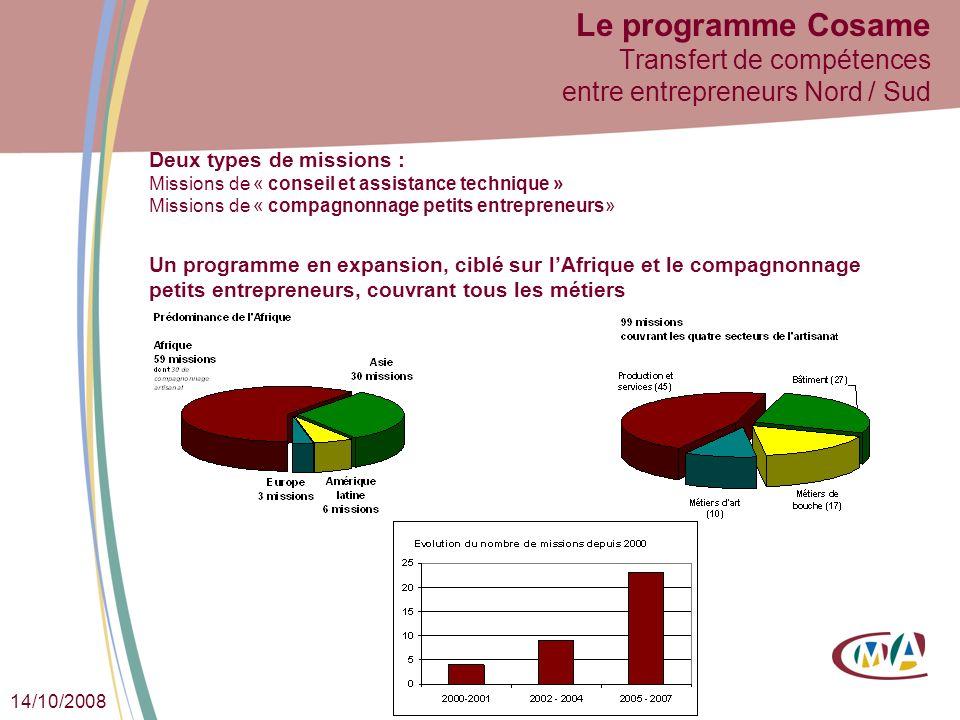 Le programme Cosame Transfert de compétences entre entrepreneurs Nord / Sud