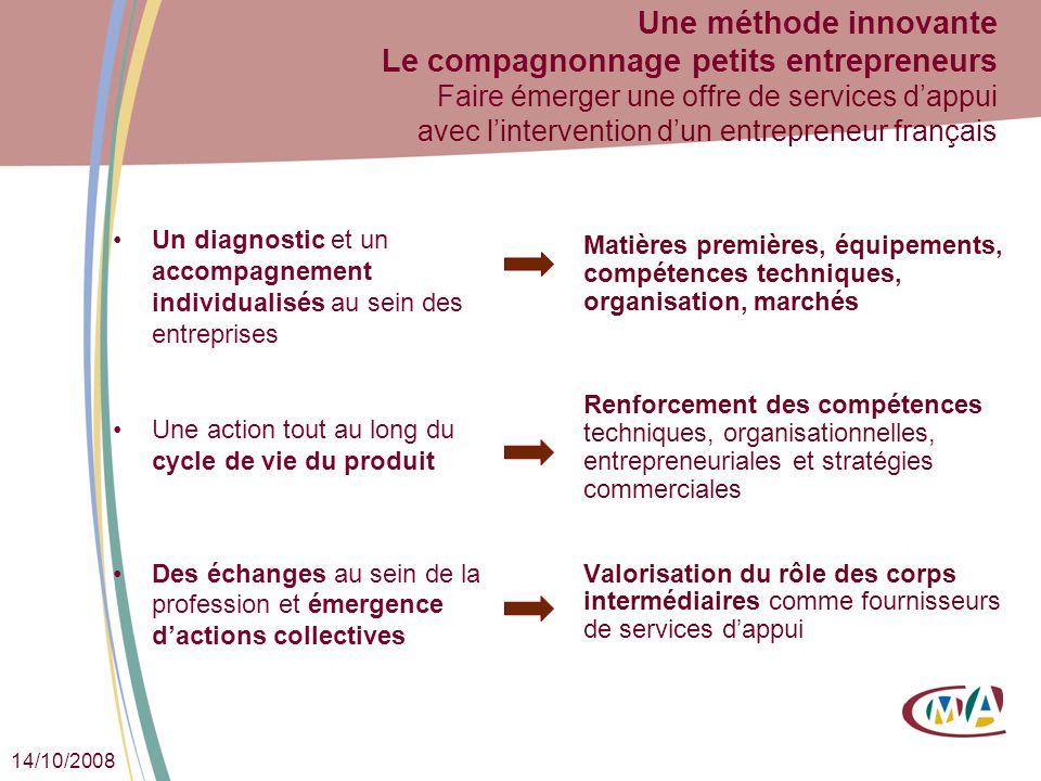 Une méthode innovante Le compagnonnage petits entrepreneurs Faire émerger une offre de services d'appui avec l'intervention d'un entrepreneur français