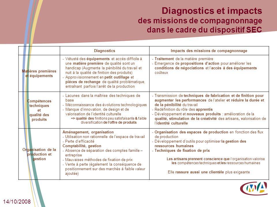 Diagnostics et impacts des missions de compagnonnage dans le cadre du dispositif SEC