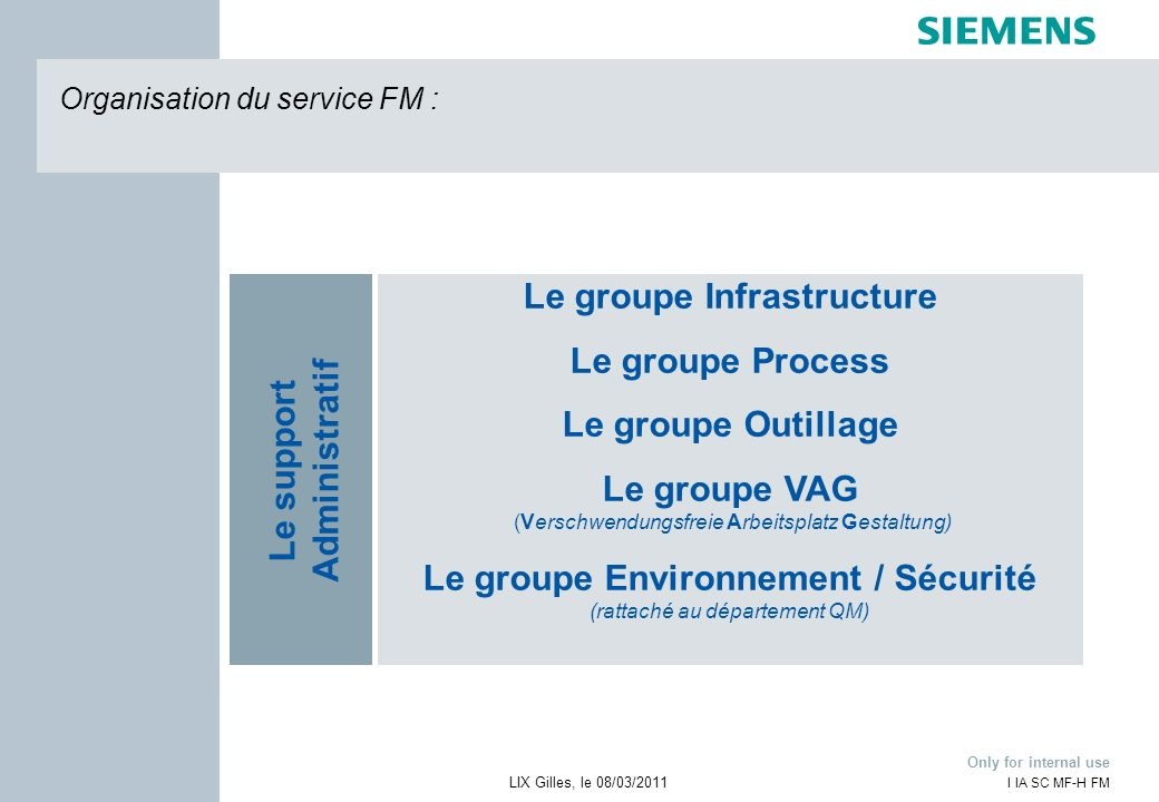 Le groupe Infrastructure Le support Administratif
