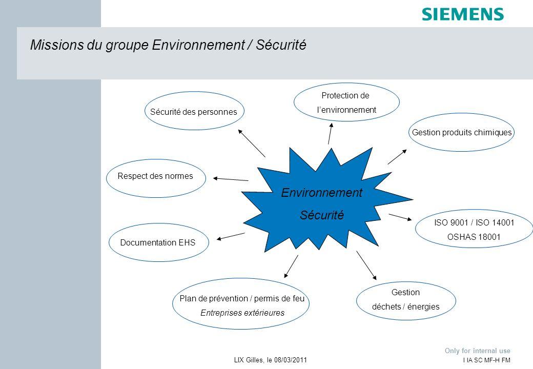 Missions du groupe Environnement / Sécurité