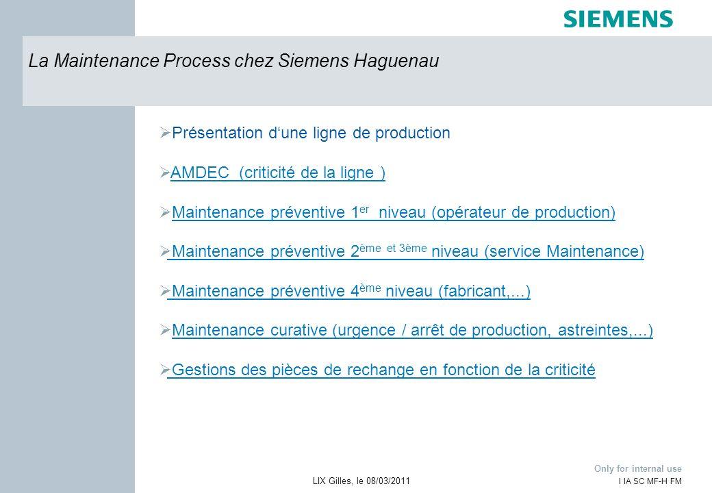 La Maintenance Process chez Siemens Haguenau