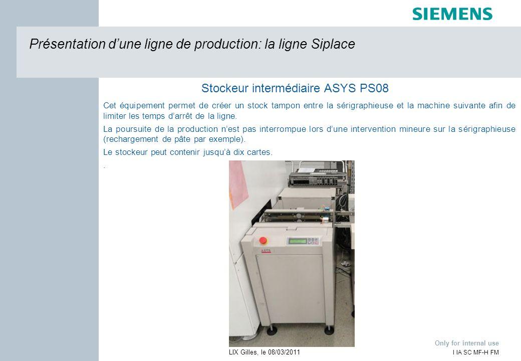 Présentation d'une ligne de production: la ligne Siplace
