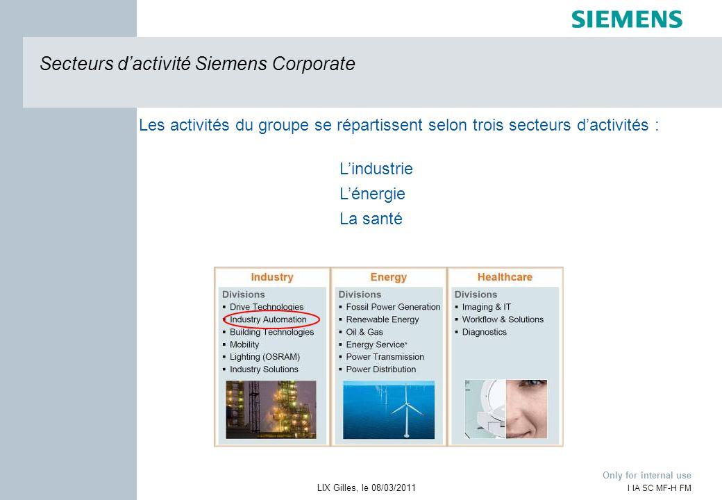 Secteurs d'activité Siemens Corporate