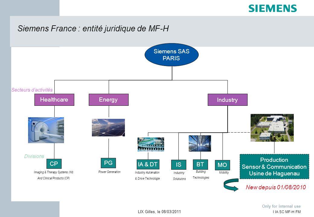 Siemens France : entité juridique de MF-H