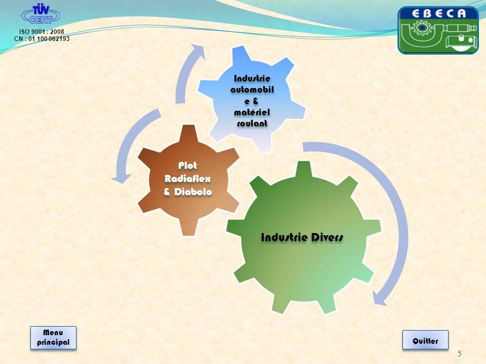 Industrie Divers Plot Radiaflex & Diabolo