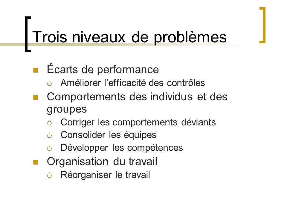Trois niveaux de problèmes