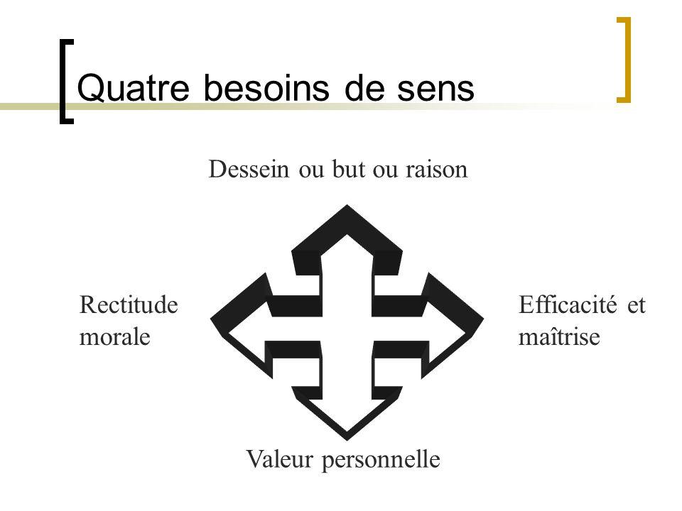 Quatre besoins de sens Dessein ou but ou raison Rectitude morale