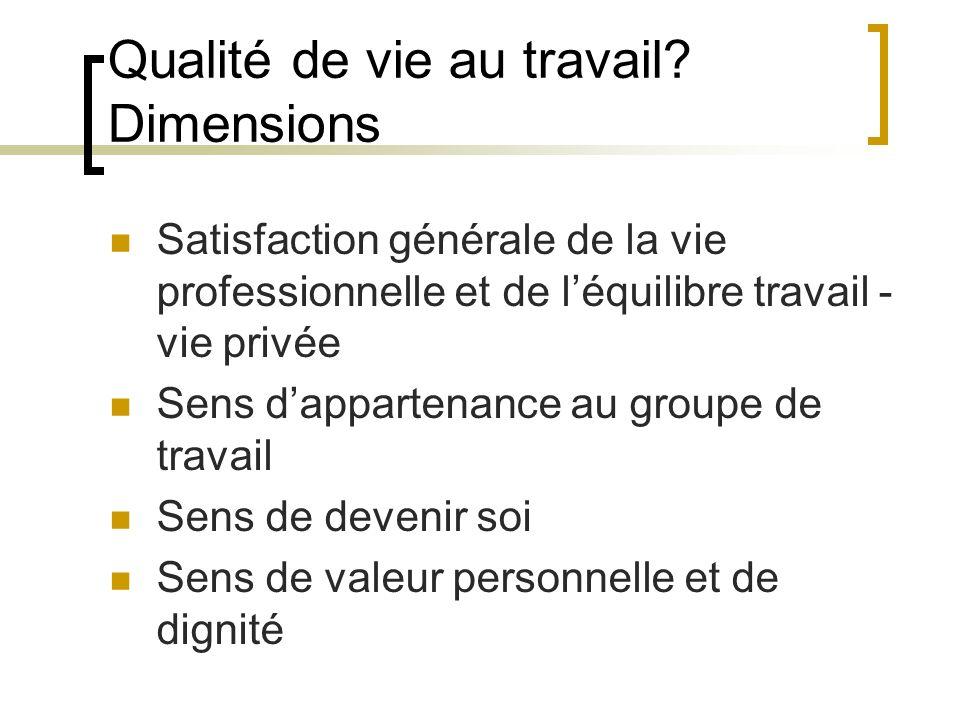 Qualité de vie au travail Dimensions