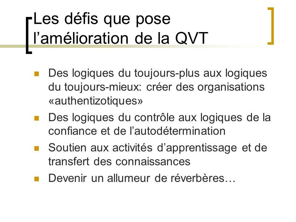 Les défis que pose l'amélioration de la QVT