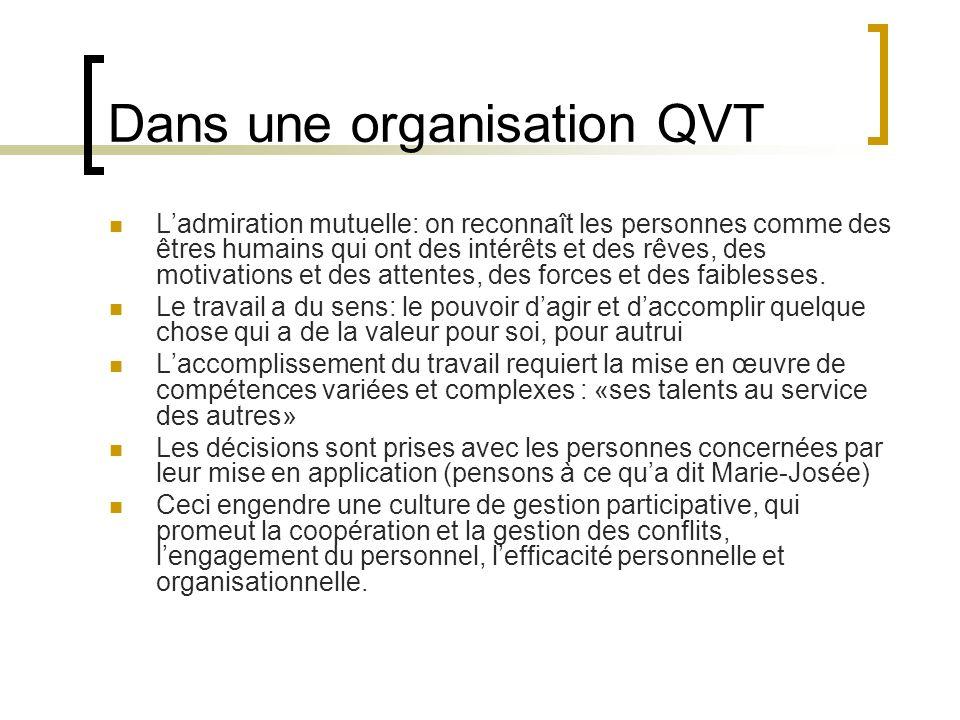 Dans une organisation QVT