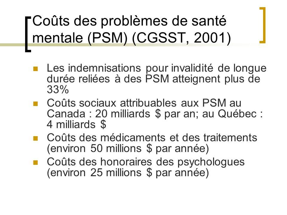 Coûts des problèmes de santé mentale (PSM) (CGSST, 2001)
