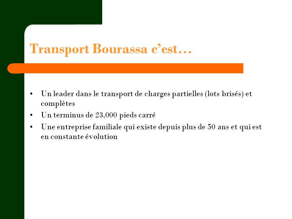 Transport Bourassa c'est…