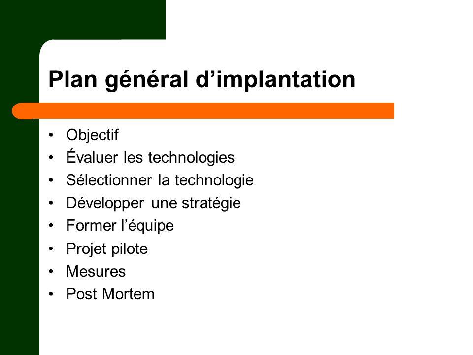 Plan général d'implantation
