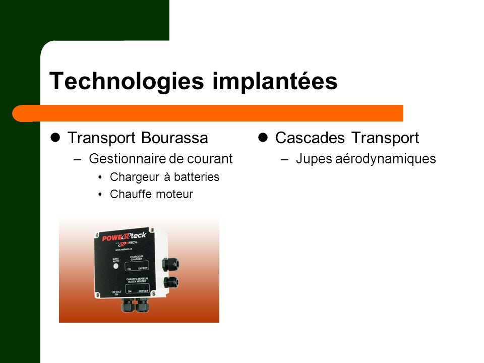 Technologies implantées