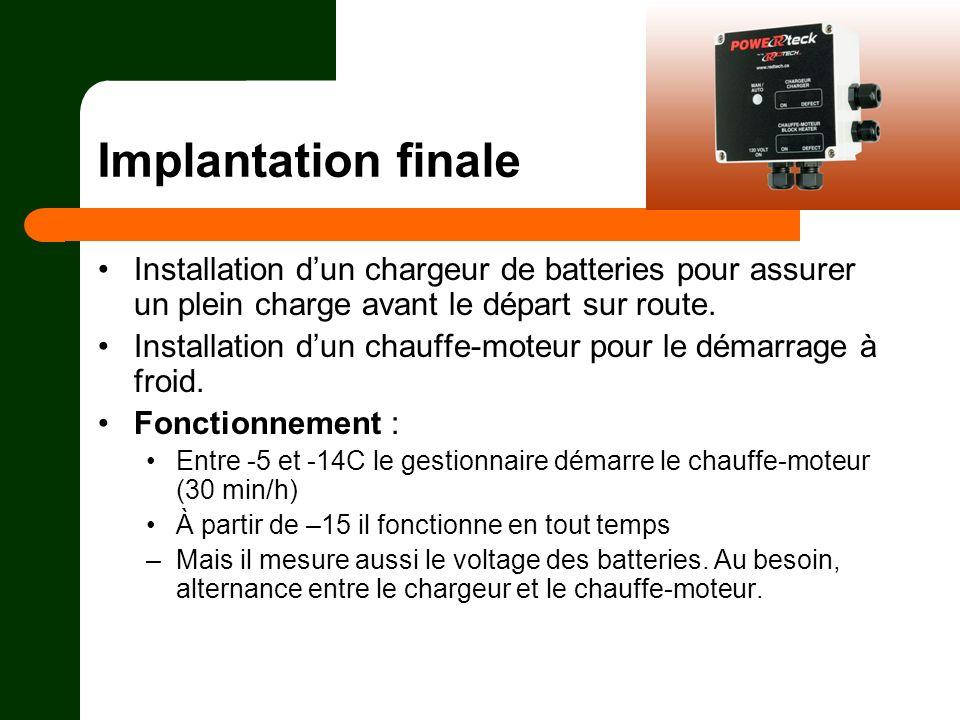 Implantation finale Installation d'un chargeur de batteries pour assurer un plein charge avant le départ sur route.
