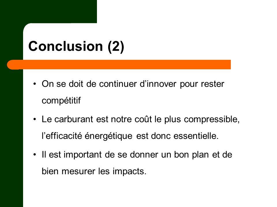 Conclusion (2) On se doit de continuer d'innover pour rester compétitif.