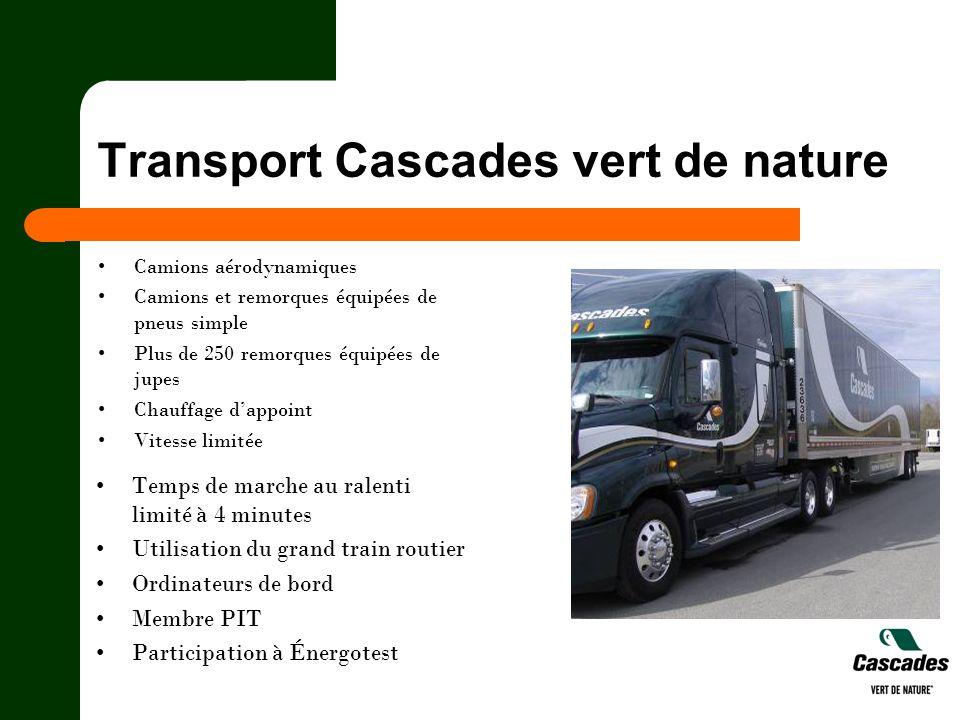 Transport Cascades vert de nature