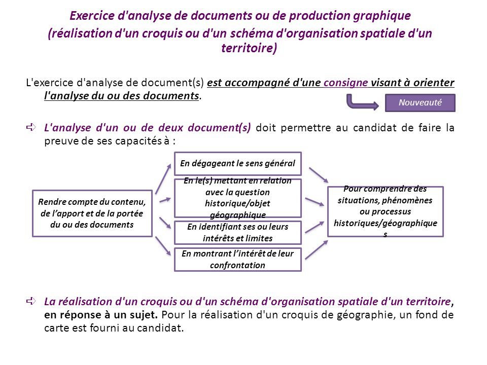 Exercice d analyse de documents ou de production graphique