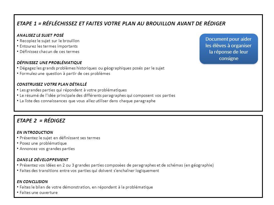 Document pour aider les élèves à organiser la réponse de leur consigne