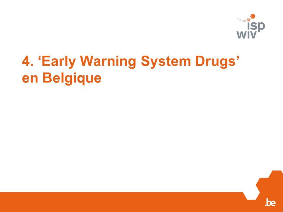 4. 'Early Warning System Drugs' en Belgique